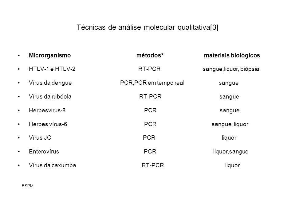 Técnicas de análise molecular qualitativa[3]
